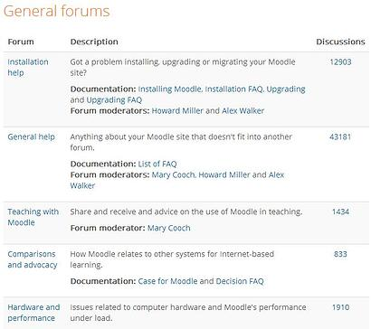 The Moodle Community