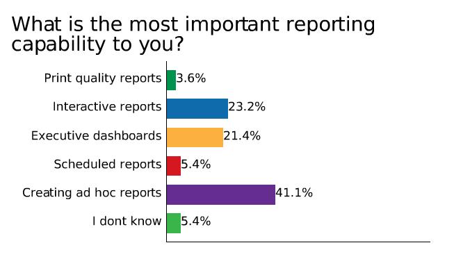 Lambda_reporting