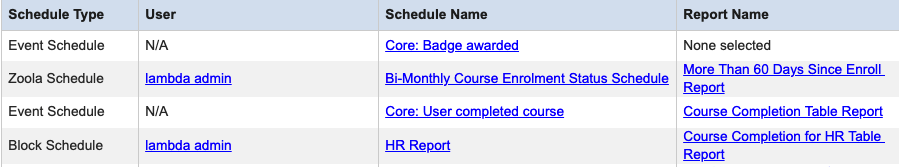 3. Schedule Report_ Links