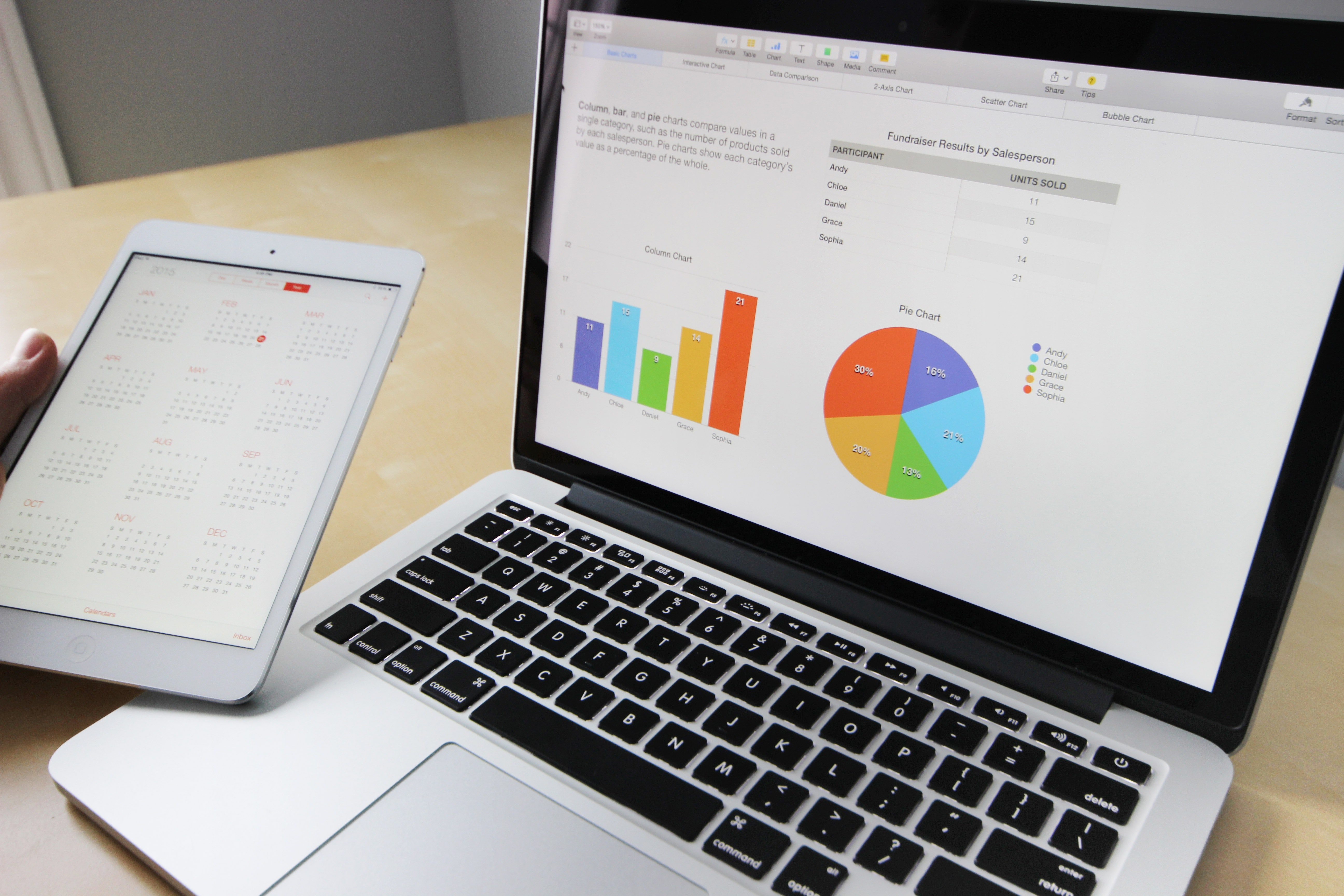 LMS analytics Improves the eLearning Experience (laptop showing data analysis)
