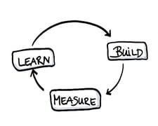 build_measure_learn