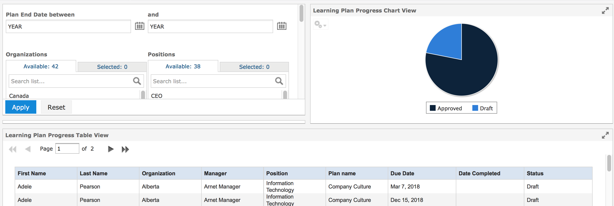 The pie graph shows can provide end users a quick glance to keep track of the learning plan
